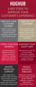 6 key steps to improve your customer's experience infographic