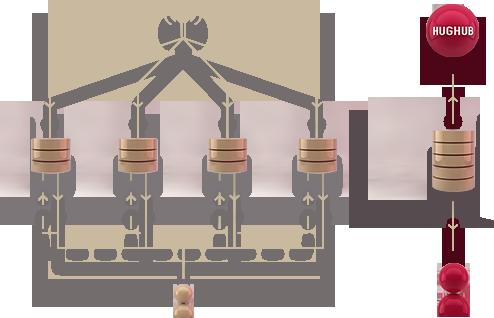 diagram of four pillars becoming one pillar